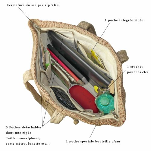 intérieur sac à main cabas