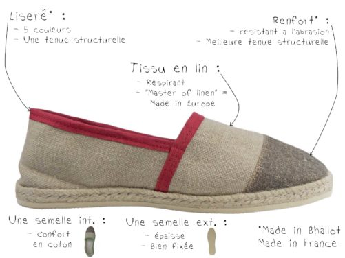 Espadrille description