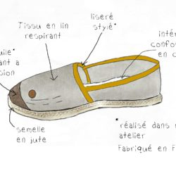 espadrille moutarde Bhallot