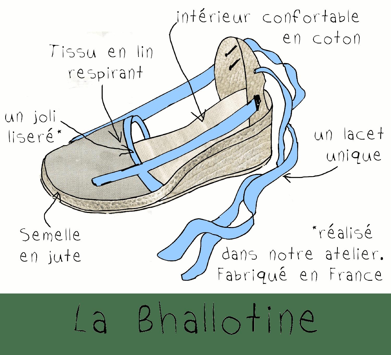 Bhallotine