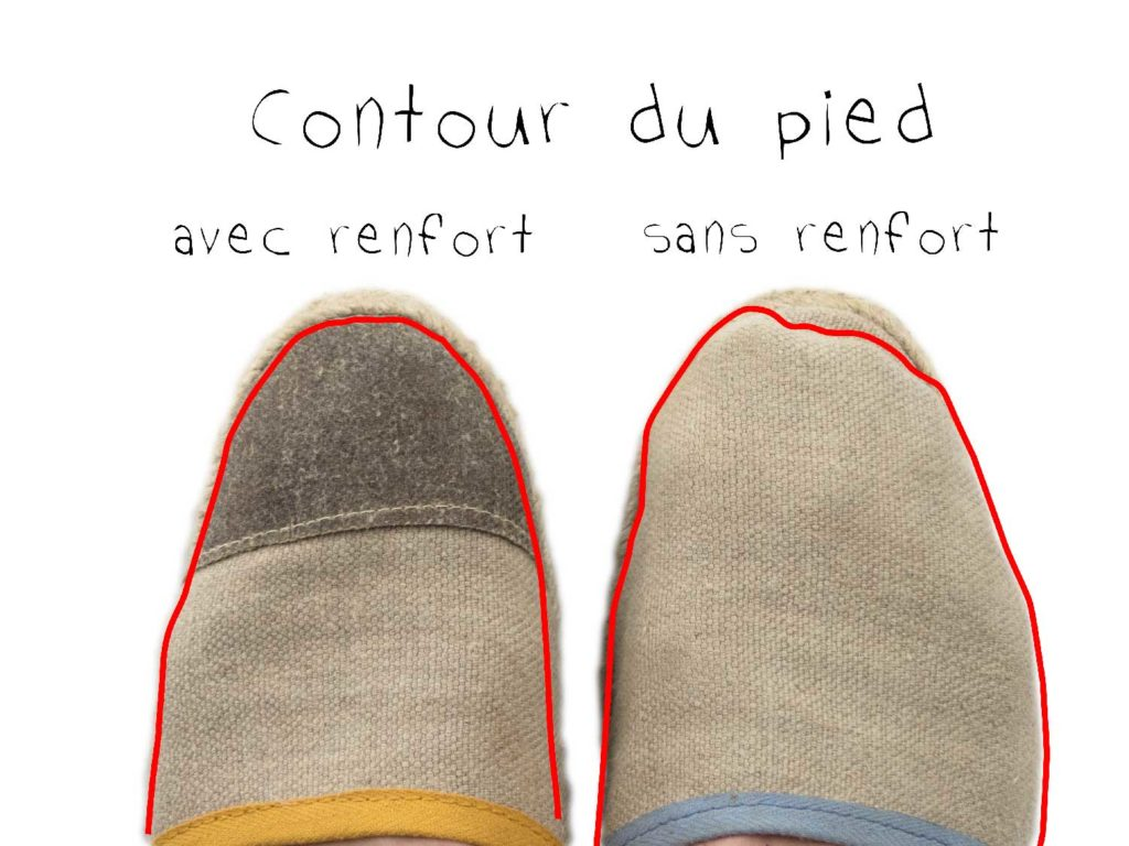 Espadrilles fabriquées en France (made in France)