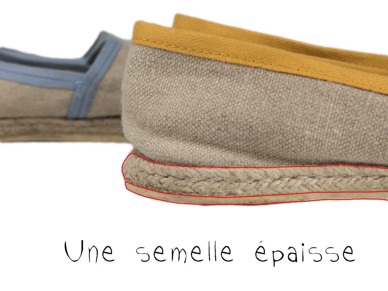 Espadrilles fabriquées en France (made in France)