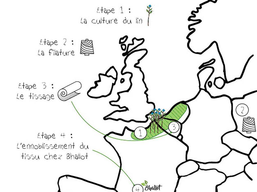 Traçabilité du lin et des étapes de fabrications de l'espadrille
