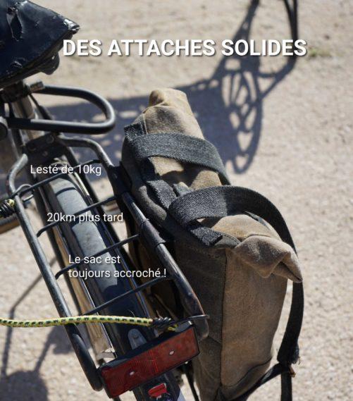 attaches du sac à dos vélo